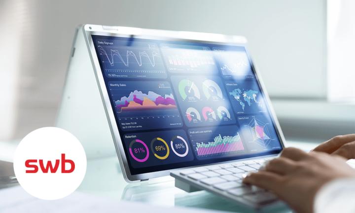 + 100 % genaue KPIs und tagesaktuelle Reportings